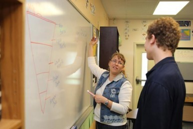 academics at Heartland Boys Academy boarding school